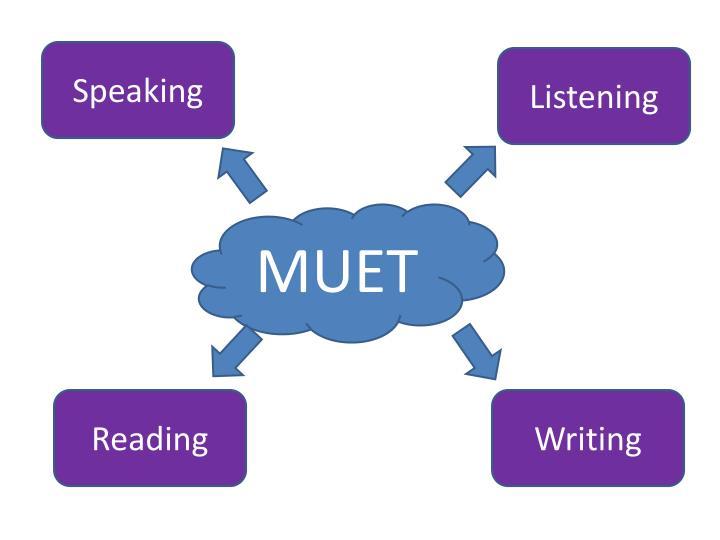 Sample english essay for muet