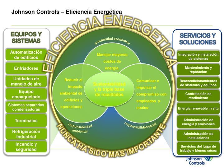 Johnson Controls – Eficiencia Energética