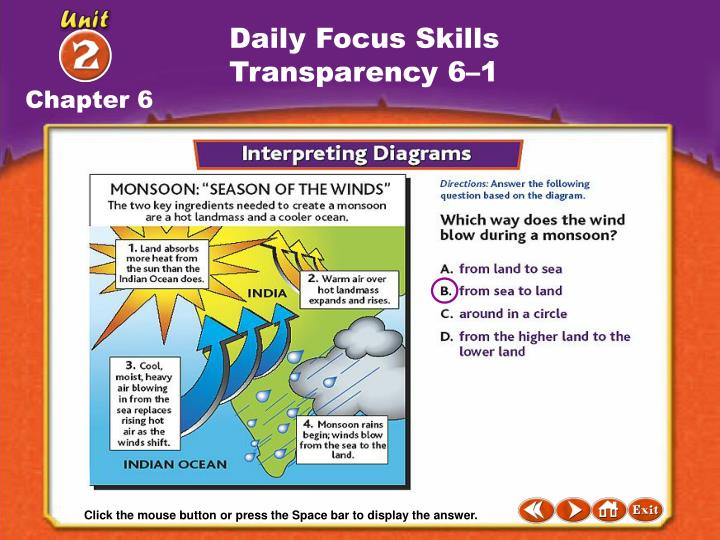 Daily Focus Skills Transparency 6–1