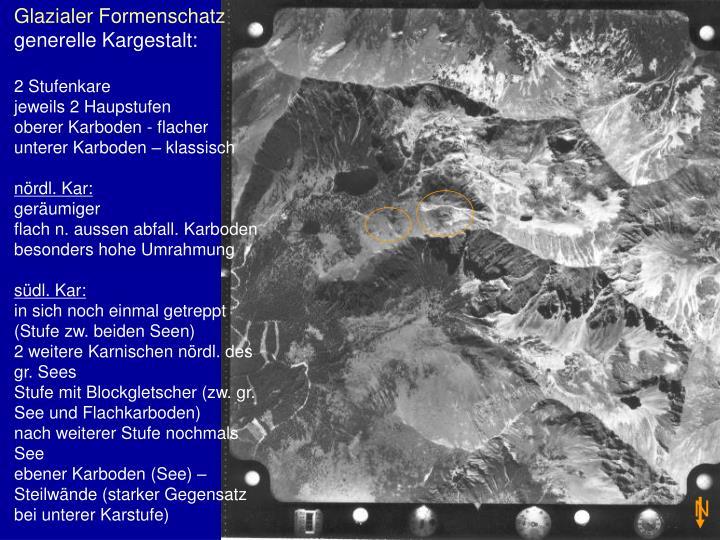 Glazialer Formenschatz