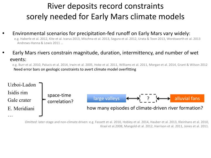 River deposits record constraints sorely needed for early mars climate models