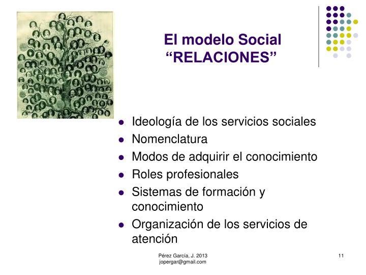 El modelo Social