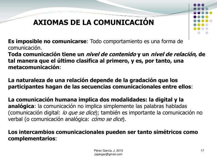 AXIOMAS DE LA COMUNICACIÓN