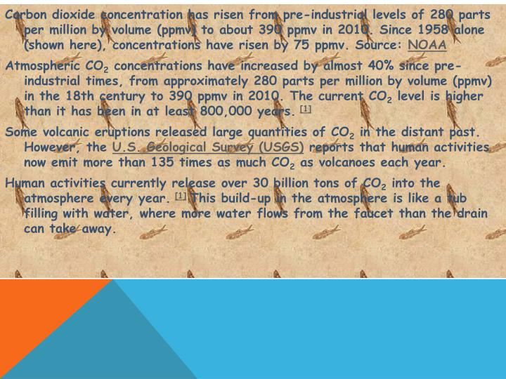 Carbon dioxide concentration has risen from pre-industrial levels of 280 parts per million by volume (