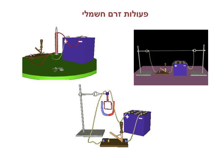 פעולות זרם חשמלי