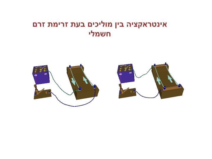 אינטראקציה בין מוליכים בעת זרימת זרם חשמלי
