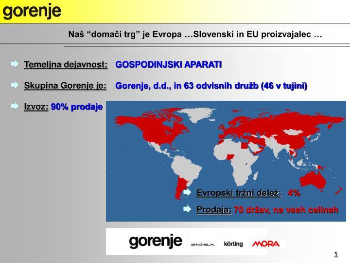 """Naš """"domači trg"""" je Evropa …Slovenski in EU proizvajalec …"""