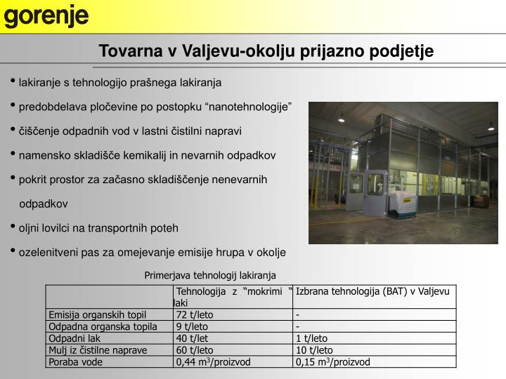 Tovarna v Valjevu-okolju prijazno podjetje
