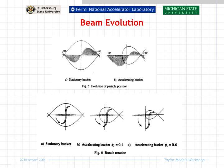 Beam Evolution