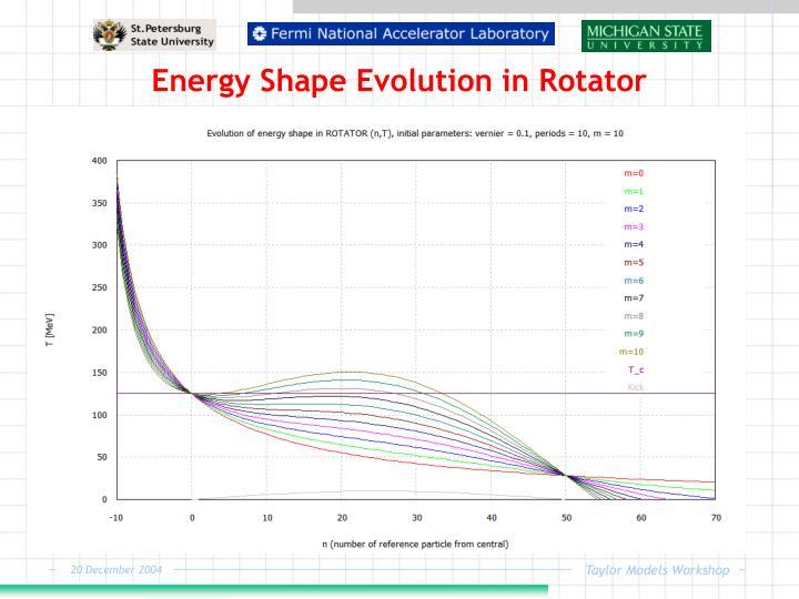 Energy Shape Evolution in Rotator