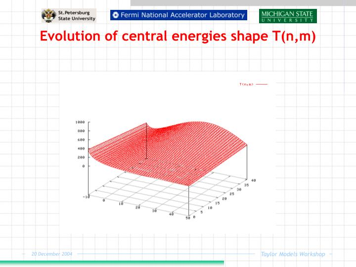 Evolution of central energies shape T(n,m)