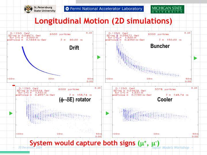Longitudinal Motion (2D simulations)
