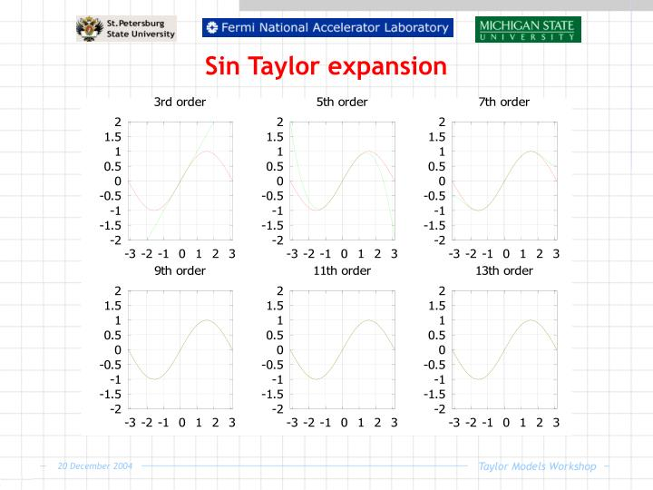 Sin Taylor expansion