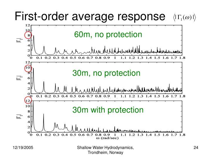 First-order average response