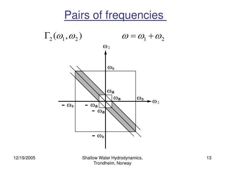 Pairs of frequencies