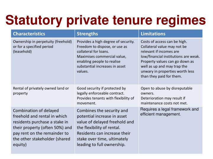 Statutory private tenure regimes