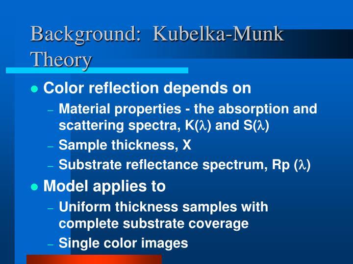 Background:  Kubelka-Munk Theory