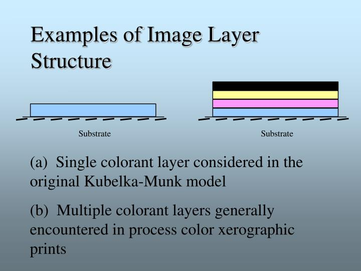 Examples of Image Layer Structure