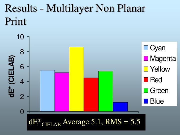 Results - Multilayer Non Planar Print