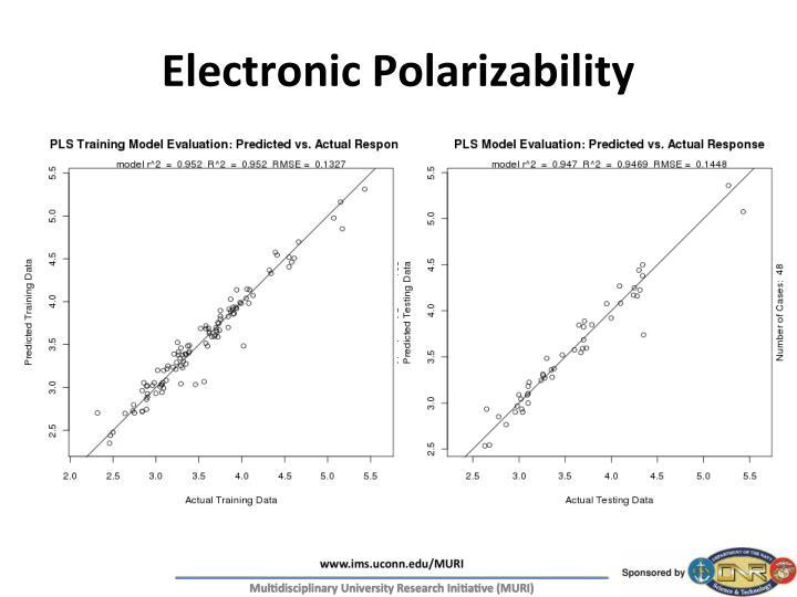 Electronic Polarizability