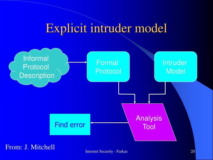 Explicit intruder model