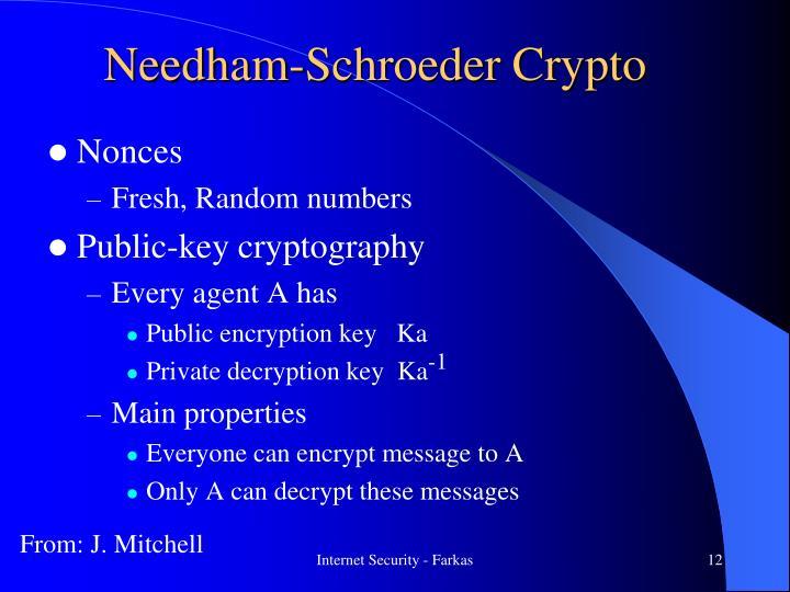 Needham-Schroeder Crypto