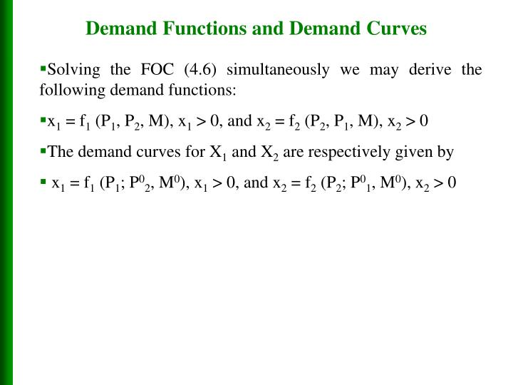 Demand Functions and Demand Curves
