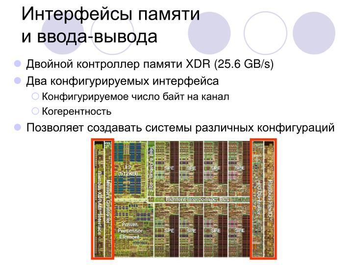 Интерфейсы памяти