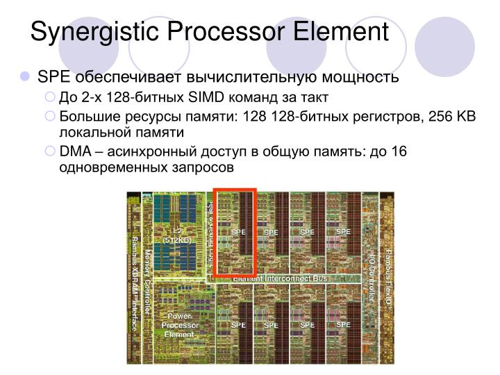 Synergistic Processor Element