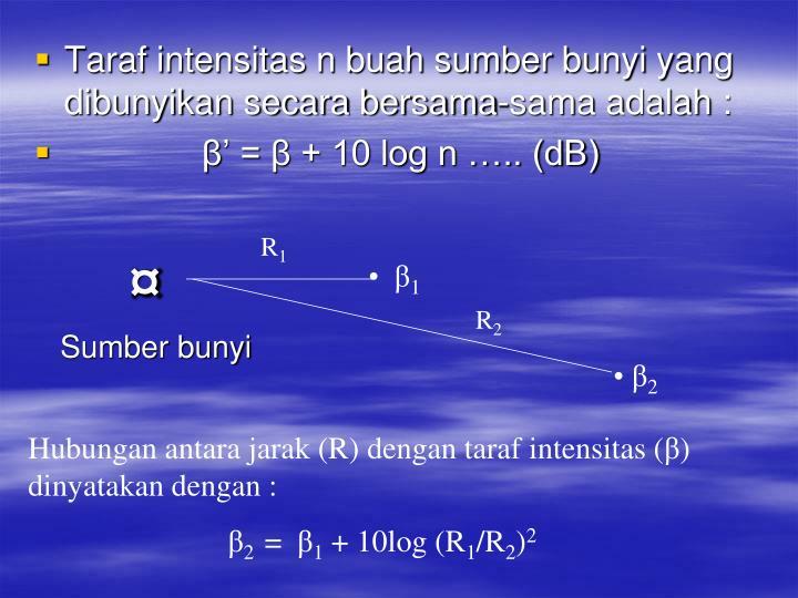 Taraf intensitas n buah sumber bunyi yang dibunyikan secara bersama-sama adalah :