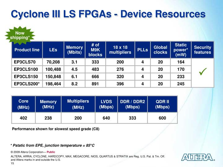 Cyclone III LS FPGAs - Device Resources