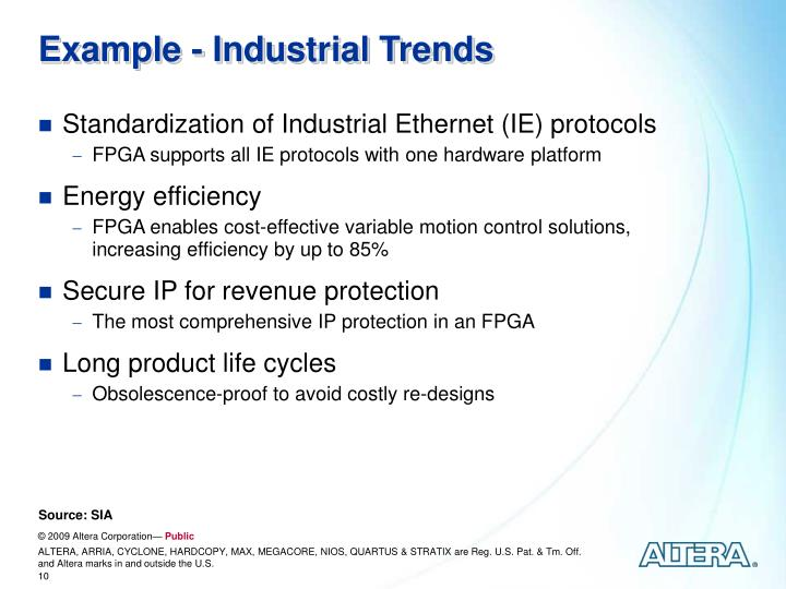 Example - Industrial Trends