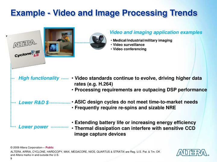 Example - Video and Image Processing Trends