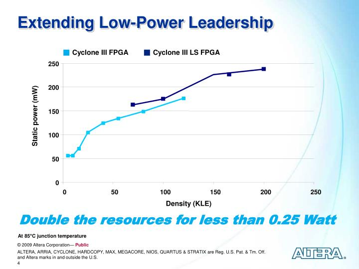 Extending Low-Power Leadership