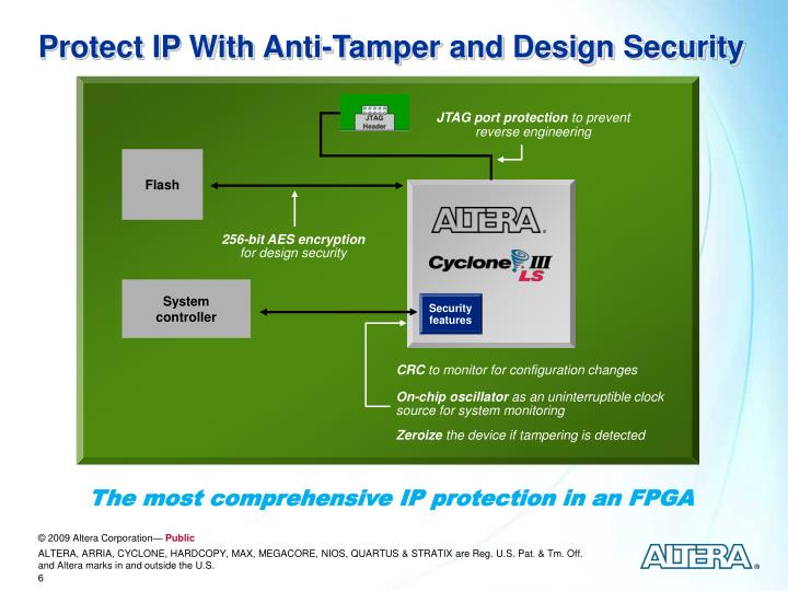Protect IP With Anti-Tamper and Design Security