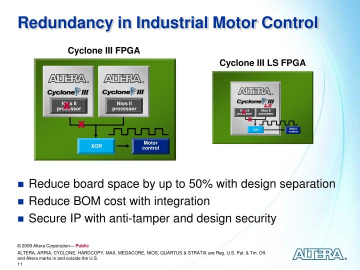 Redundancy in Industrial Motor Control