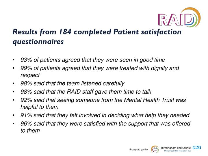 Results from 184 completed Patient satisfaction questionnaires