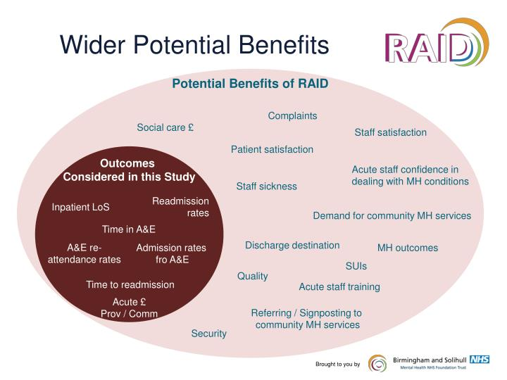 Potential Benefits of RAID