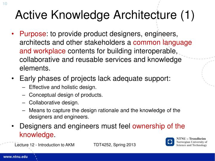 Active Knowledge Architecture (1)