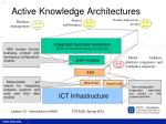 active knowledge architectures