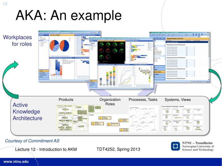 AKA: An example