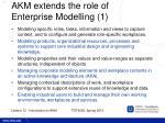 akm extends the role of enterprise modelling 1