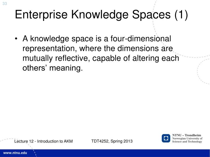 Enterprise Knowledge Spaces (1)