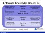 enterprise knowledge spaces 2