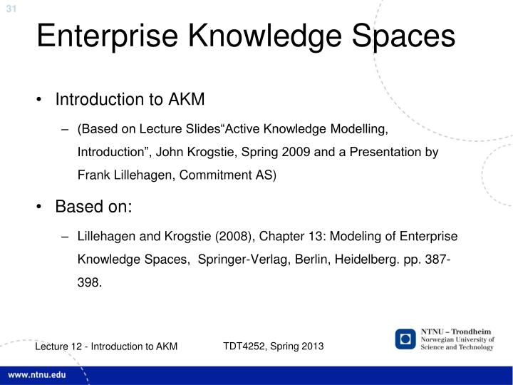 Enterprise Knowledge Spaces