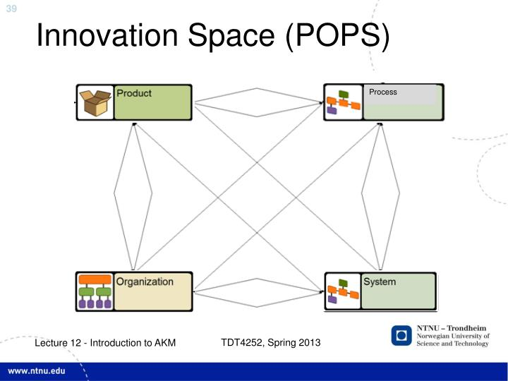 Innovation Space (POPS)