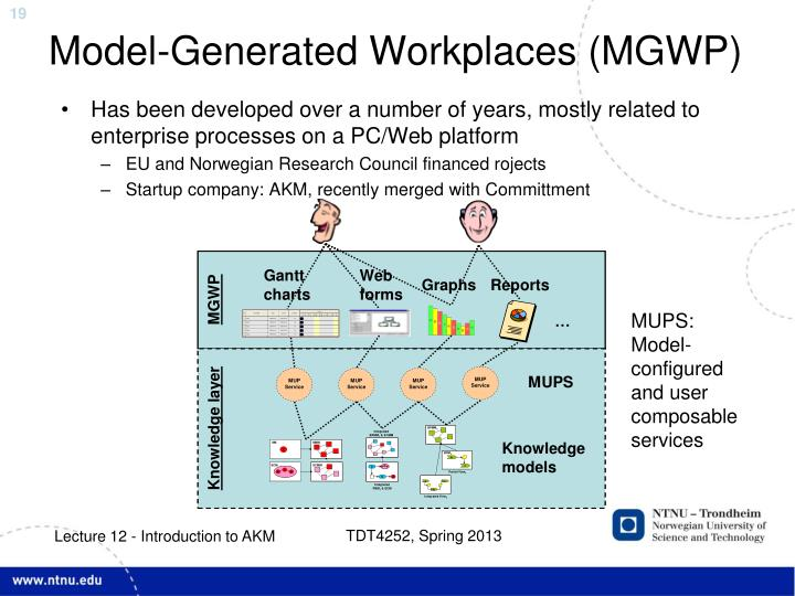 Model-Generated Workplaces (MGWP)