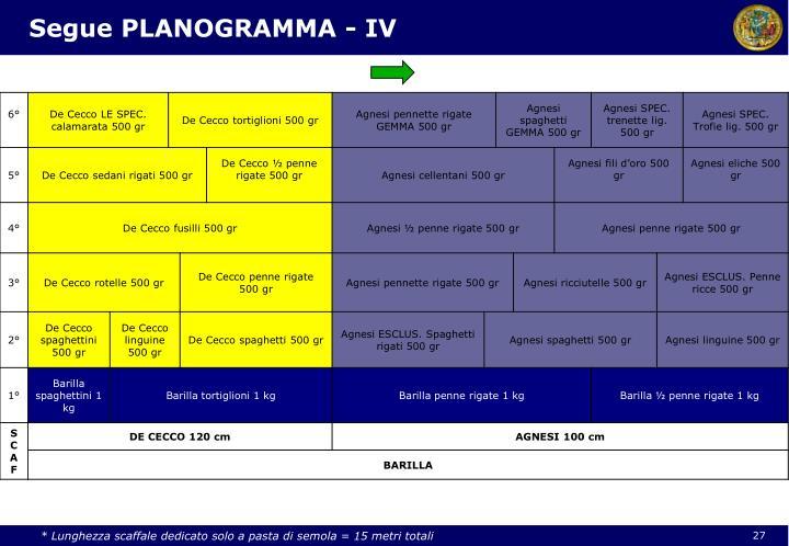 Segue PLANOGRAMMA - IV