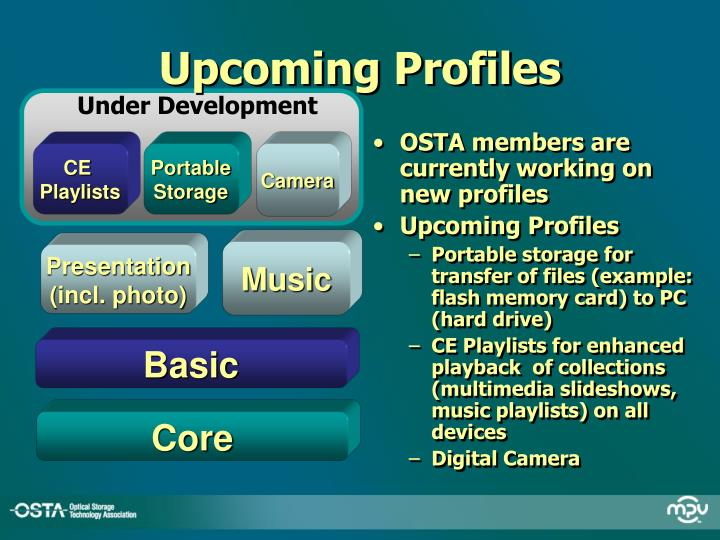 OSTA members are currently working on new profiles