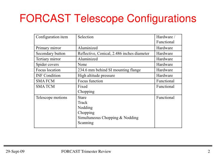 Forcast telescope configurations
